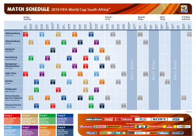 2010FWC_Schedule.png