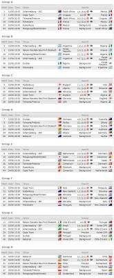 FIFA2010 Results 210610.jpg