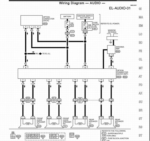 Nissan Silvia S15 Wiring Diagram